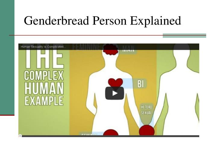 Genderbread Person Explained