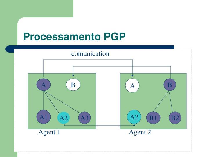Processamento PGP