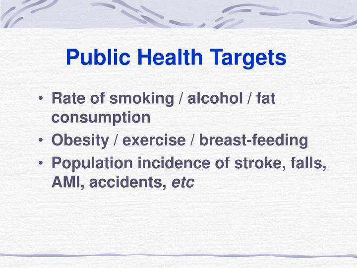 Public Health Targets