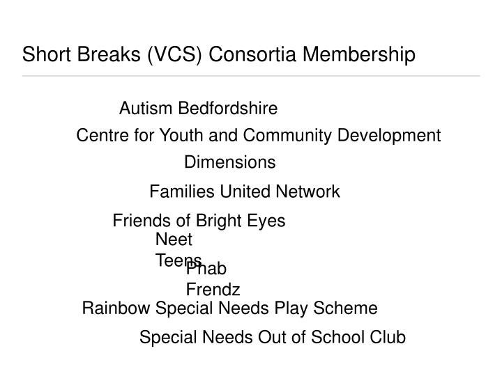 Short Breaks (VCS) Consortia Membership