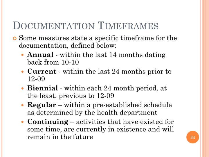 Documentation Timeframes