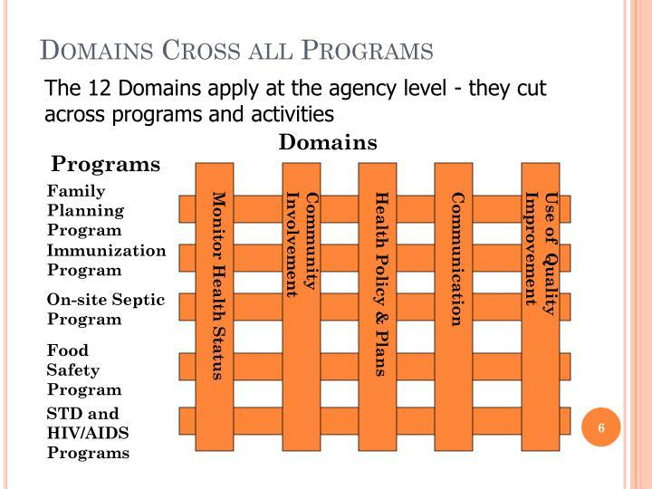 Domains Cross all Programs
