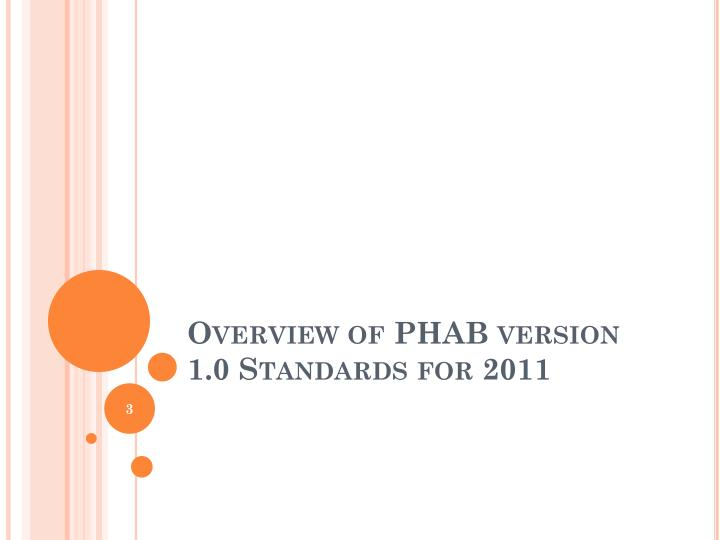 Overview of PHAB version 1.0 Standards for 2011