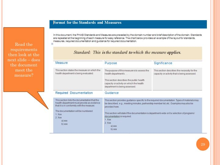 Read the requirements then look at the next slide – does the document meet the measure?