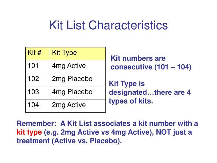 Kit List Characteristics