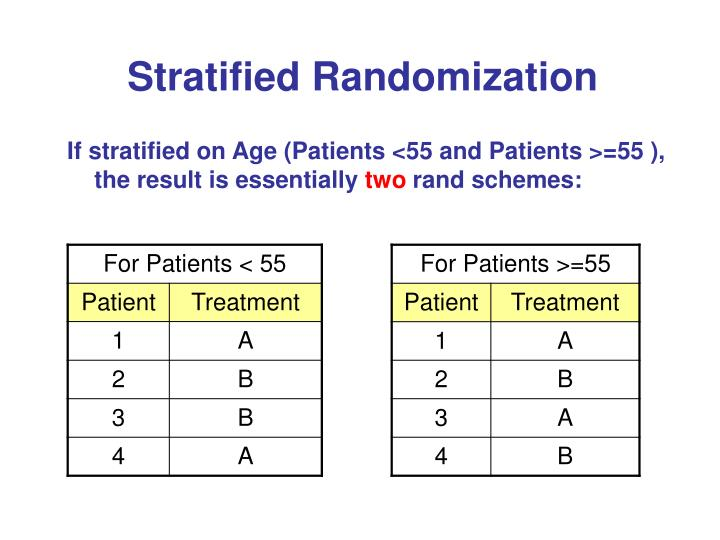Stratified Randomization