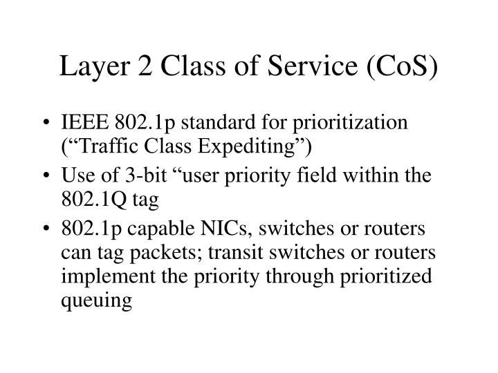 Layer 2 Class of Service (CoS)