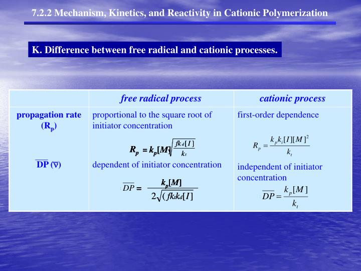 7.2.2 Mechanism, Kinetics, and Reactivity in Cationic Polymerization