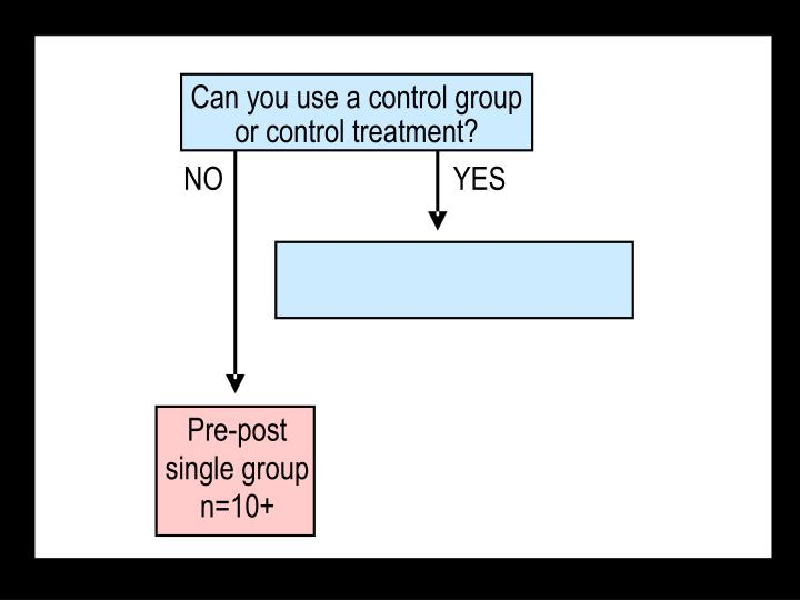 Can you use a control group