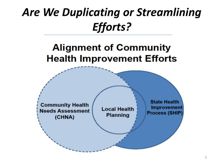 Are We Duplicating or Streamlining Efforts?