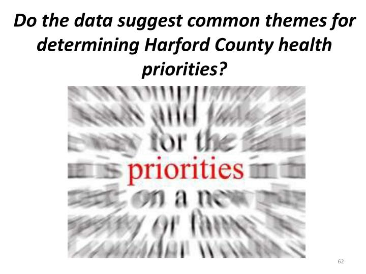 Do the data suggest common themes for determining Harford County health priorities?