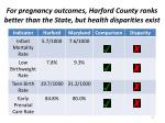 for pregnancy outcomes harford county ranks better than the state but health disparities exist