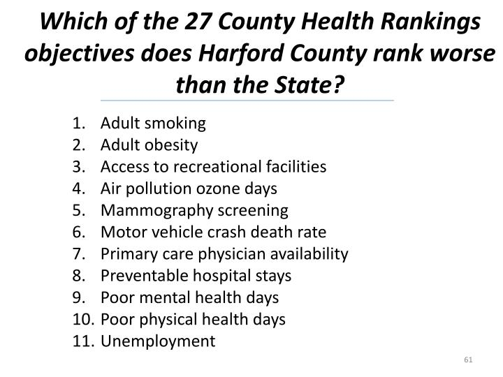 Which of the 27 County Health Rankings objectives does Harford County rank worse than the State?