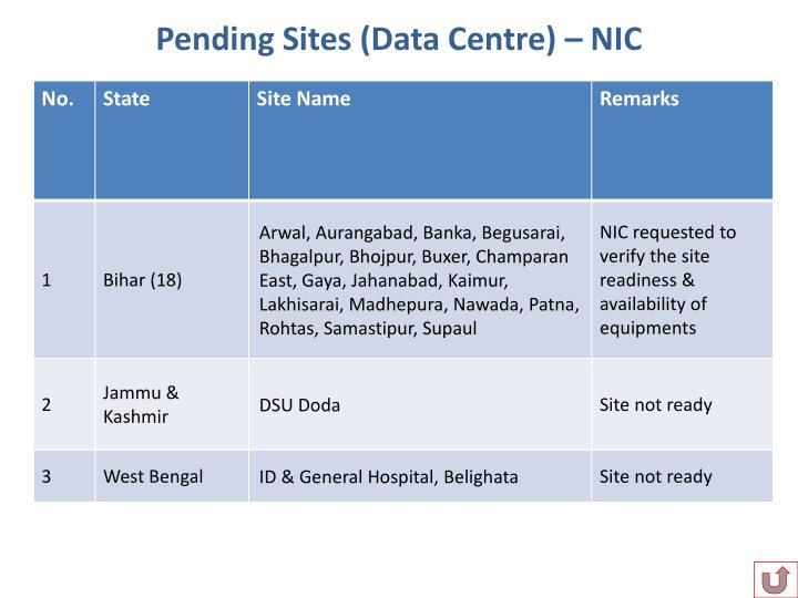 Pending Sites (Data Centre) – NIC