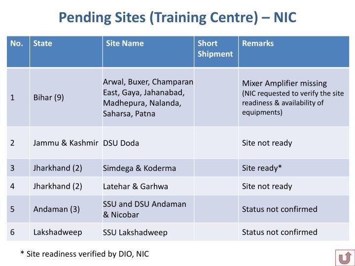Pending Sites (Training Centre) – NIC
