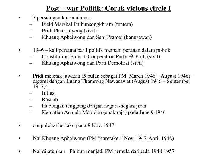 Post – war Politik: Corak vicious circle I