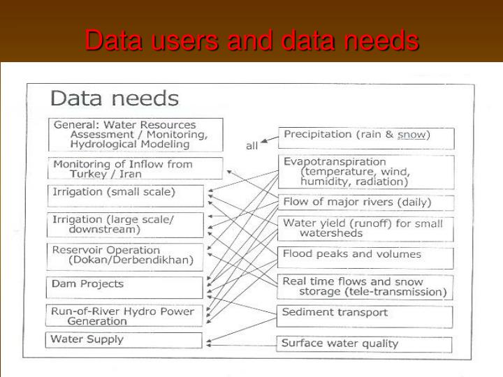 Data users and data needs