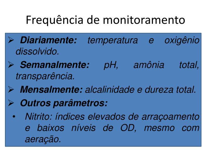 Frequência de monitoramento