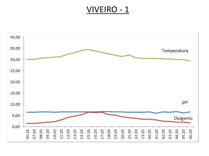 VIVEIRO - 1