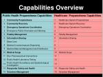 capabilities overview1