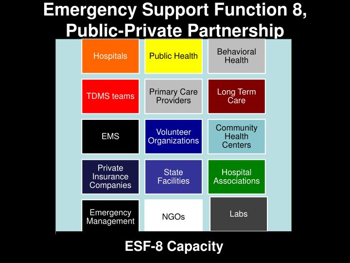 Emergency Support Function 8, Public-Private Partnership