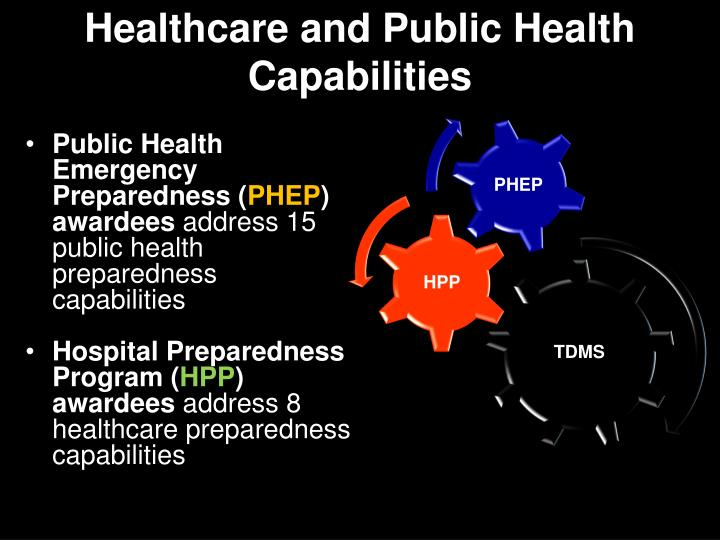 Healthcare and Public Health Capabilities