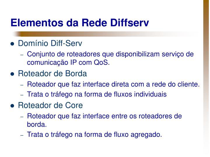 Elementos da Rede Diffserv