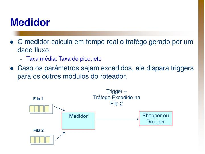 Medidor