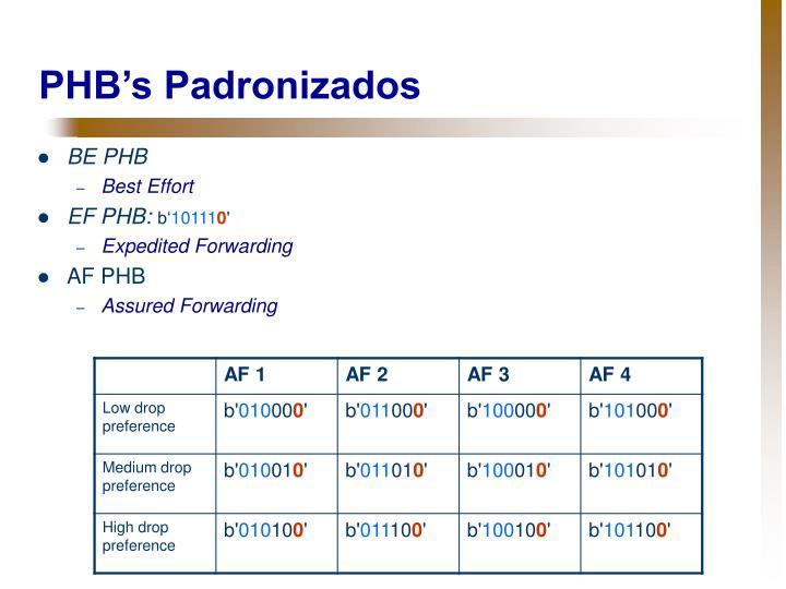 PHB's Padronizados