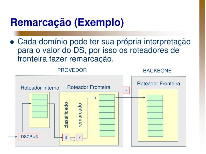 Remarcação (Exemplo)