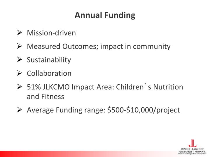 Annual Funding