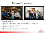 the league s members