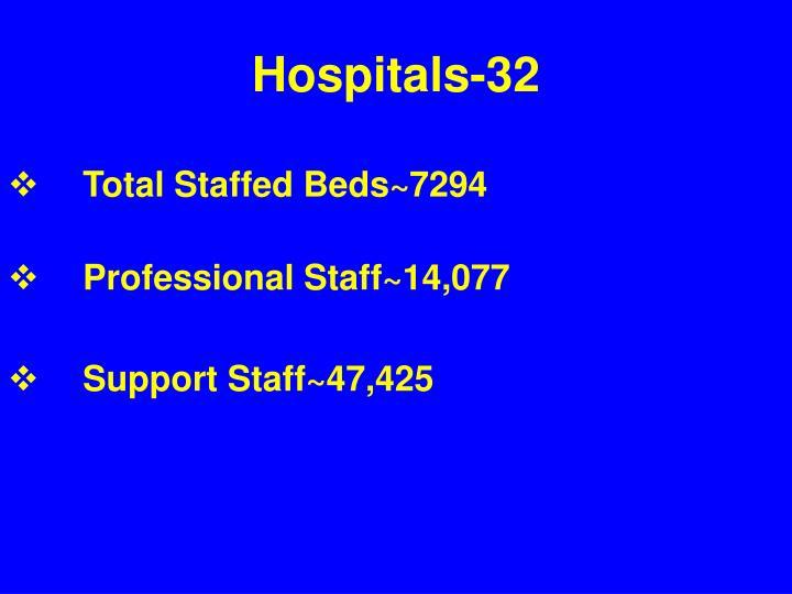 Hospitals-32