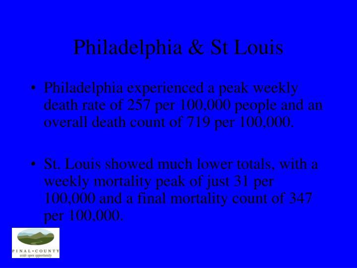Philadelphia & St Louis