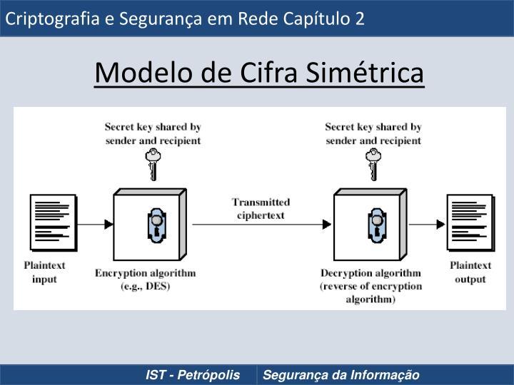 Criptografia e Segurança em Rede Capítulo 2