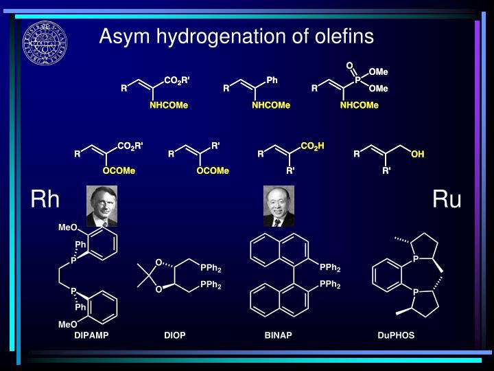 Asym hydrogenation of olefins