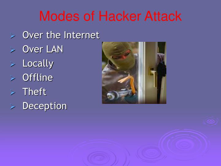 Modes of Hacker Attack