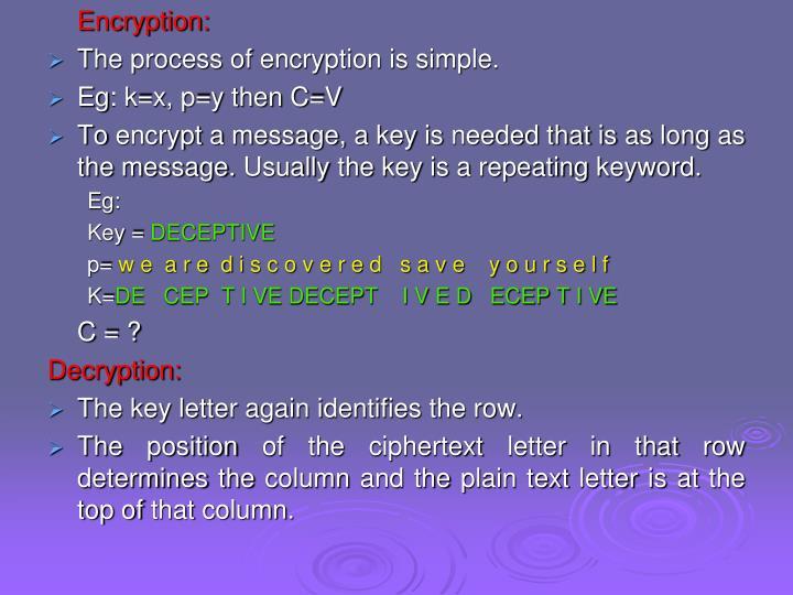 Encryption: