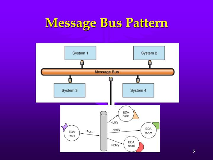 Message Bus Pattern