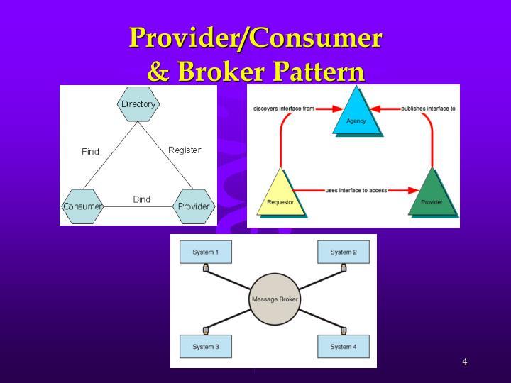 Provider/Consumer