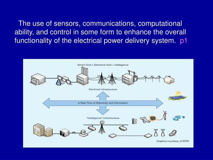 The use of sensors, communications, computational ability, and control in some form to enhance the...