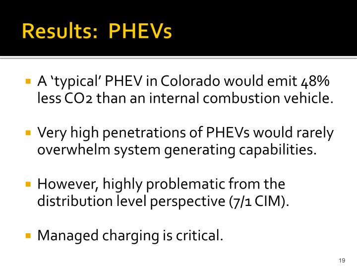Results:  PHEVs