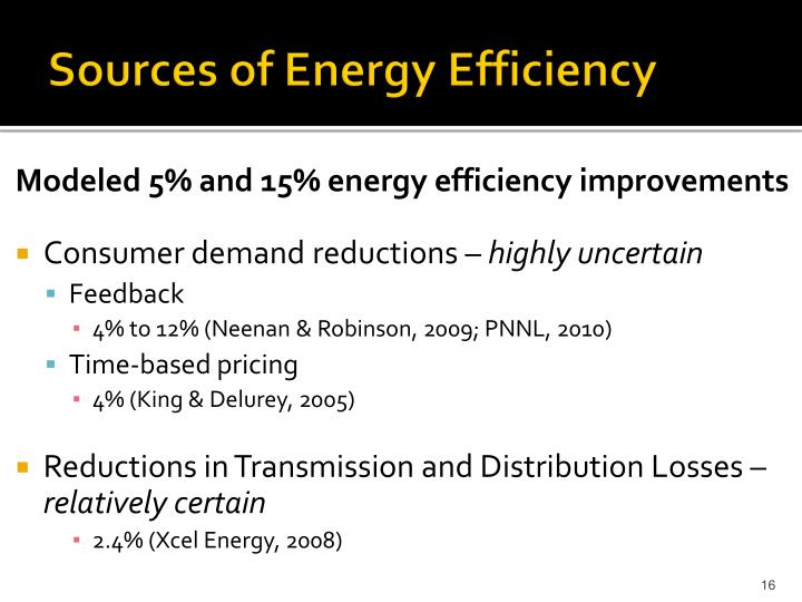Sources of Energy Efficiency