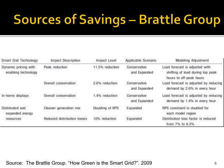 Sources of Savings – Brattle Group