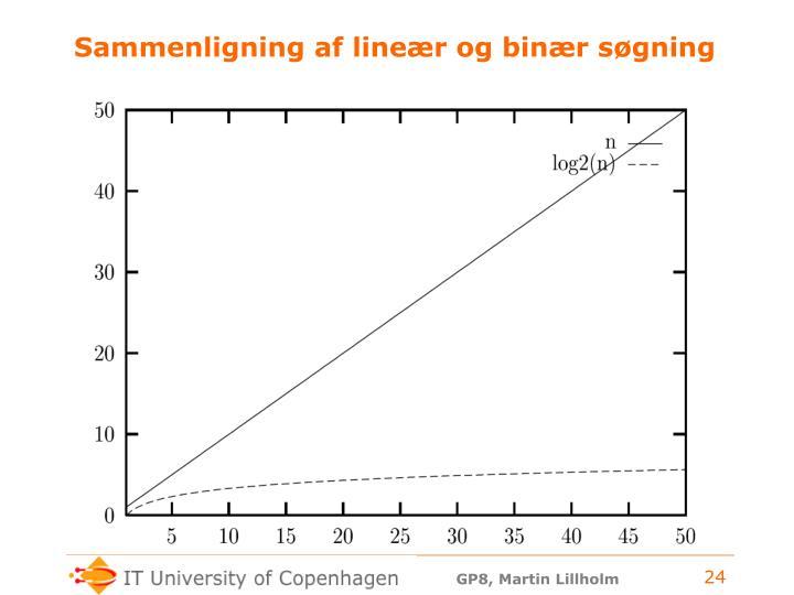 Sammenligning af lineær og binær søgning