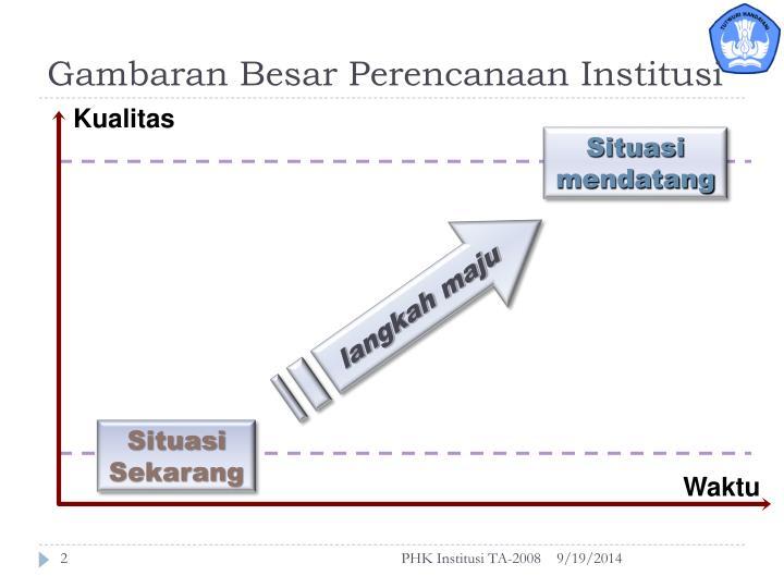 Gambaran Besar Perencanaan Institusi