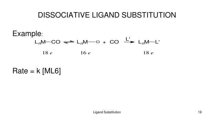 DISSOCIATIVE LIGAND SUBSTITUTION