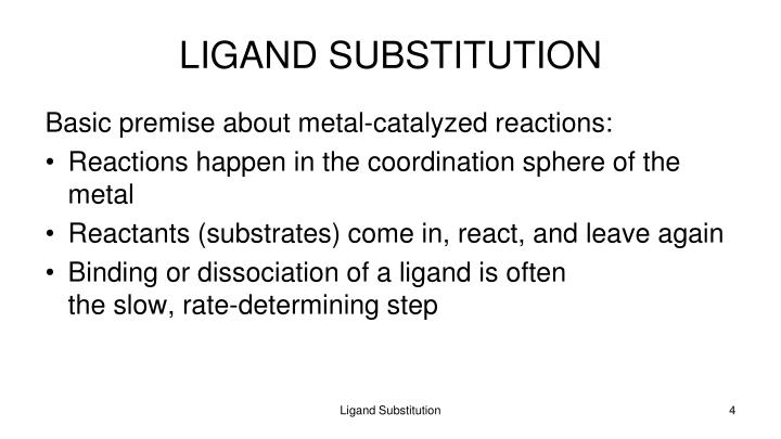 LIGAND SUBSTITUTION