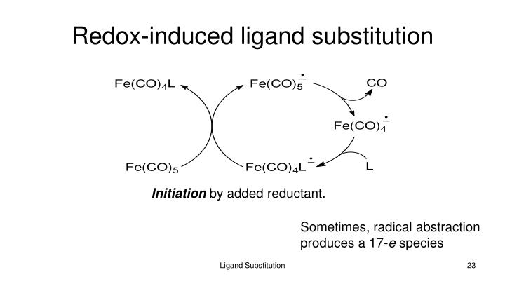 Redox-induced ligand substitution