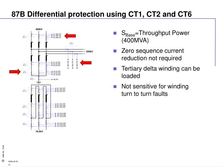 87B Differential protection using CT1, CT2 and CT6